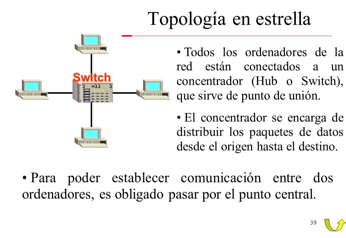 39 Switch Topología en estrella Todos los ordenadores de la red están conectados a un concentrador (Hub o Switch), que sirve de punto de unión. El con