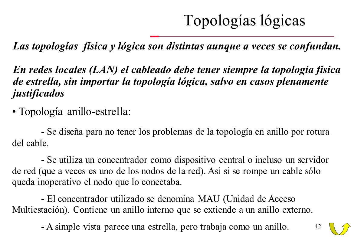 42 Las topologías física y lógica son distintas aunque a veces se confundan. En redes locales (LAN) el cableado debe tener siempre la topología física
