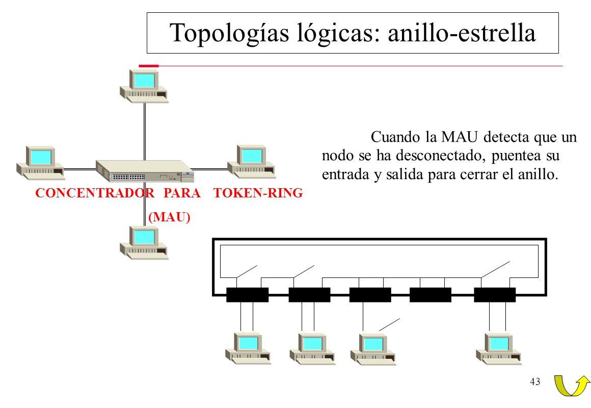 43 Topologías lógicas: anillo-estrella CONCENTRADOR PARA TOKEN-RING (MAU) Cuando la MAU detecta que un nodo se ha desconectado, puentea su entrada y s