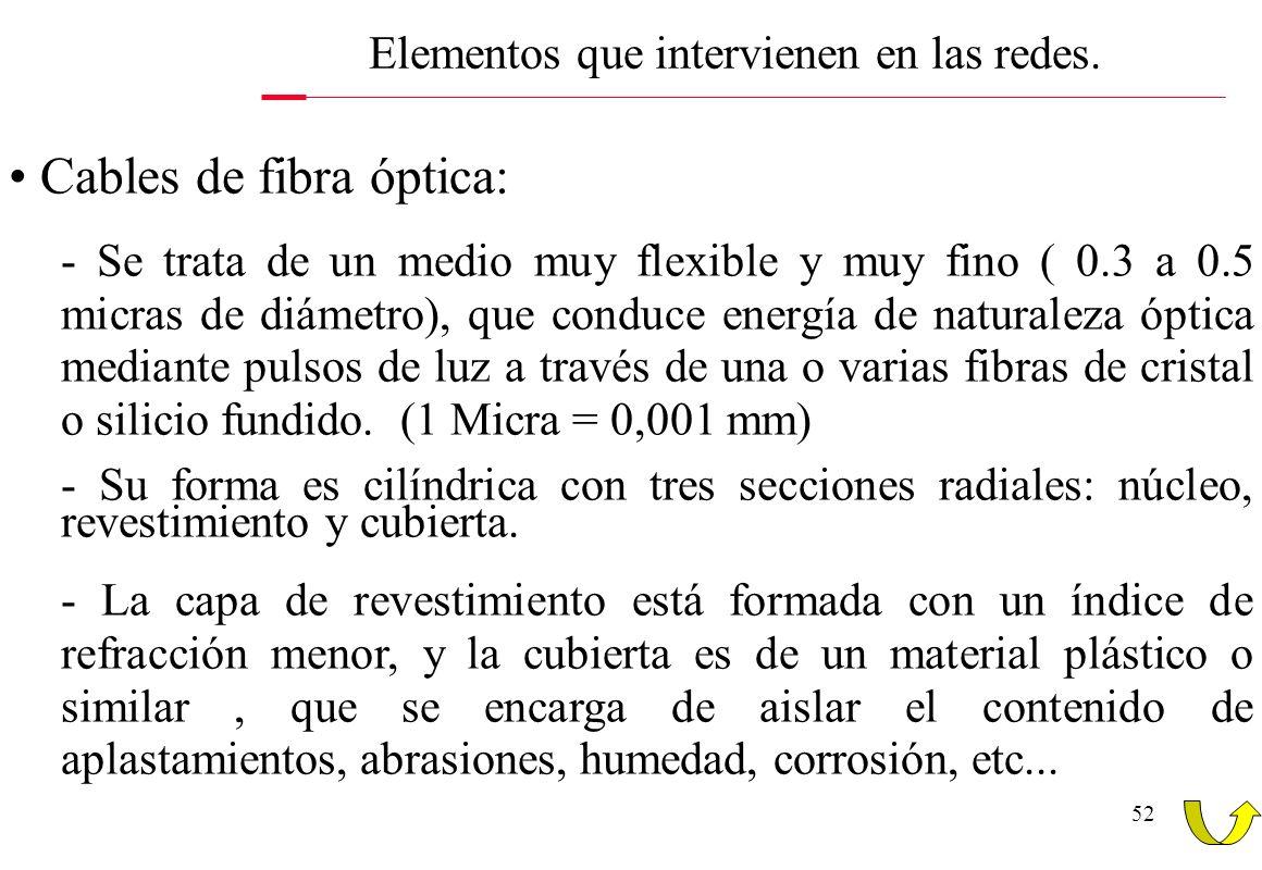 52 Cables de fibra óptica: - Se trata de un medio muy flexible y muy fino ( 0.3 a 0.5 micras de diámetro), que conduce energía de naturaleza óptica me