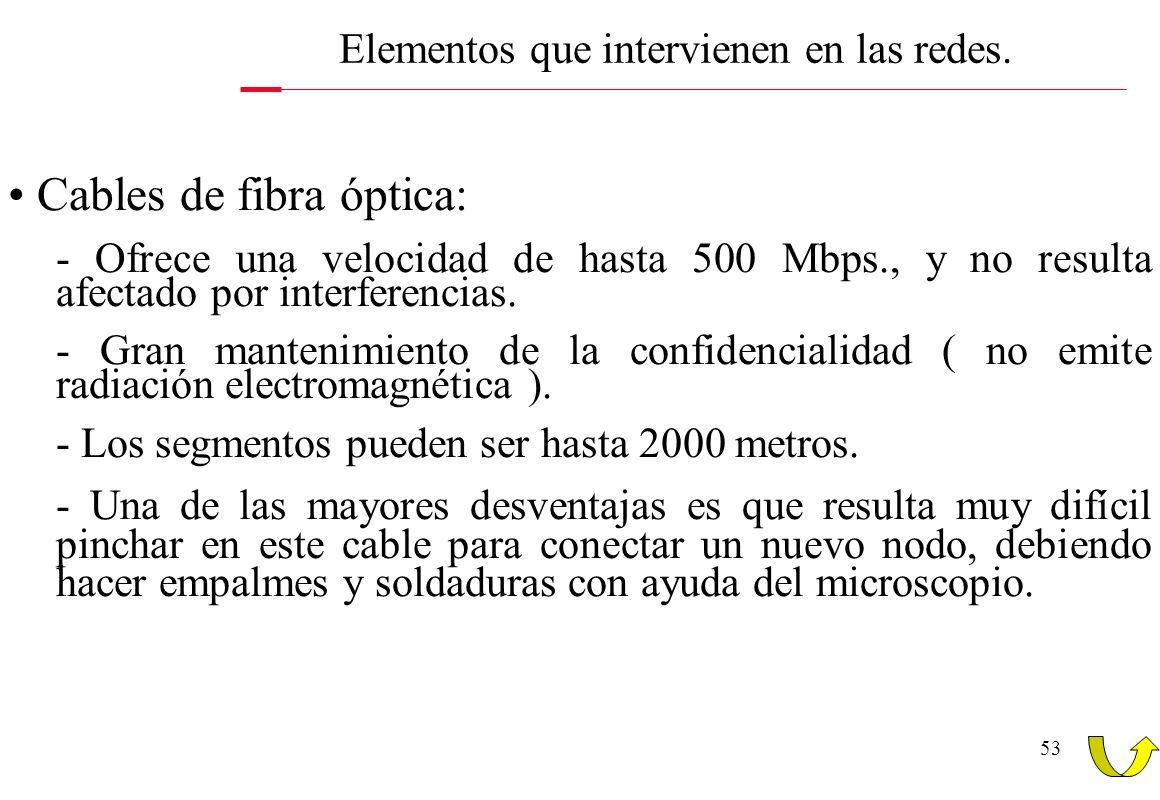 53 Cables de fibra óptica: - Ofrece una velocidad de hasta 500 Mbps., y no resulta afectado por interferencias. - Gran mantenimiento de la confidencia