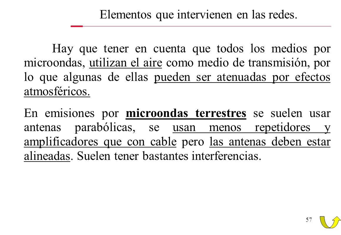57 Hay que tener en cuenta que todos los medios por microondas, utilizan el aire como medio de transmisión, por lo que algunas de ellas pueden ser ate