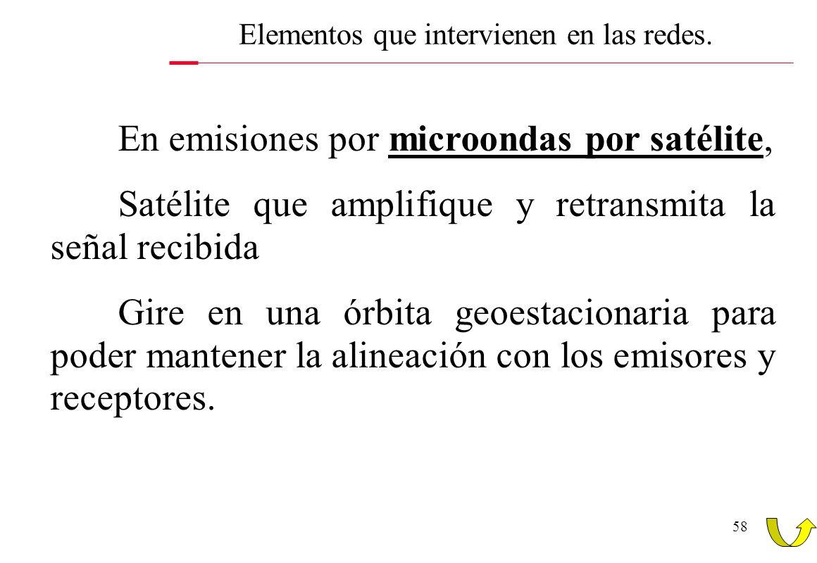 58 En emisiones por microondas por satélite, Satélite que amplifique y retransmita la señal recibida Gire en una órbita geoestacionaria para poder man