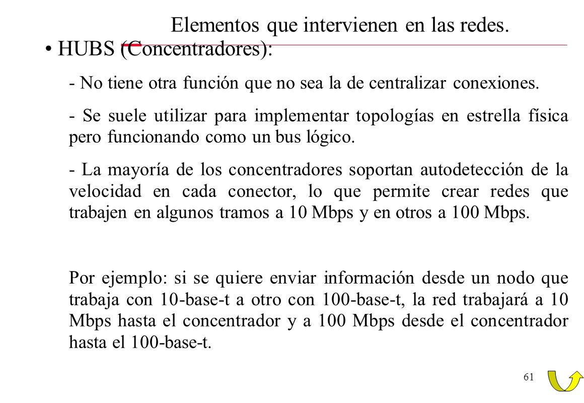 61 Elementos que intervienen en las redes. HUBS (Concentradores): - No tiene otra función que no sea la de centralizar conexiones. - Se suele utilizar
