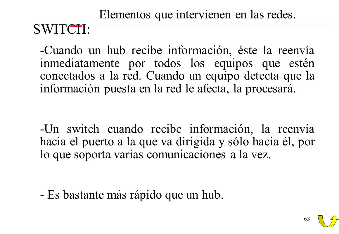 63 Elementos que intervienen en las redes. SWITCH: -Cuando un hub recibe información, éste la reenvía inmediatamente por todos los equipos que estén c