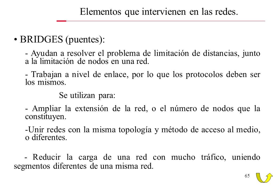 65 Elementos que intervienen en las redes. BRIDGES (puentes): - Ayudan a resolver el problema de limitación de distancias, junto a la limitación de no