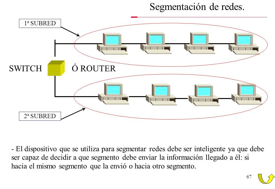 67 Segmentación de redes. SWITCHÓ ROUTER 1ª SUBRED 2ª SUBRED - El dispositivo que se utiliza para segmentar redes debe ser inteligente ya que debe ser