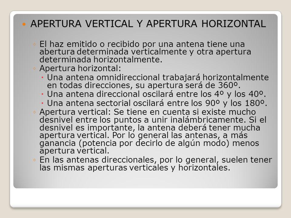 APERTURA VERTICAL Y APERTURA HORIZONTAL El haz emitido o recibido por una antena tiene una abertura determinada verticalmente y otra apertura determin