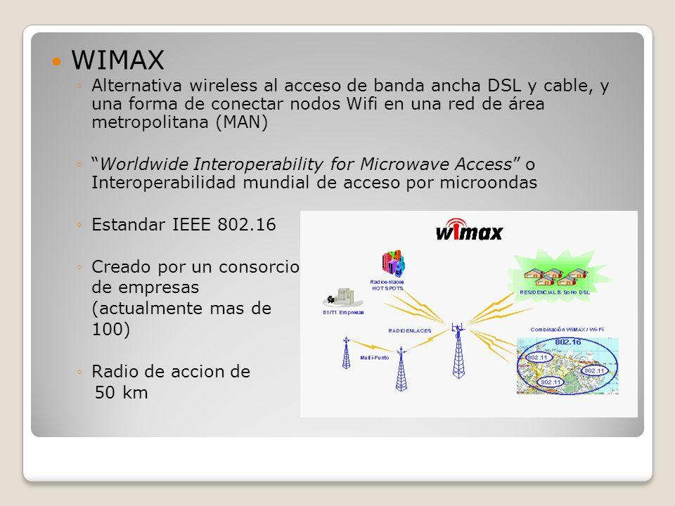 WIMAX Alternativa wireless al acceso de banda ancha DSL y cable, y una forma de conectar nodos Wifi en una red de área metropolitana (MAN) Worldwide I