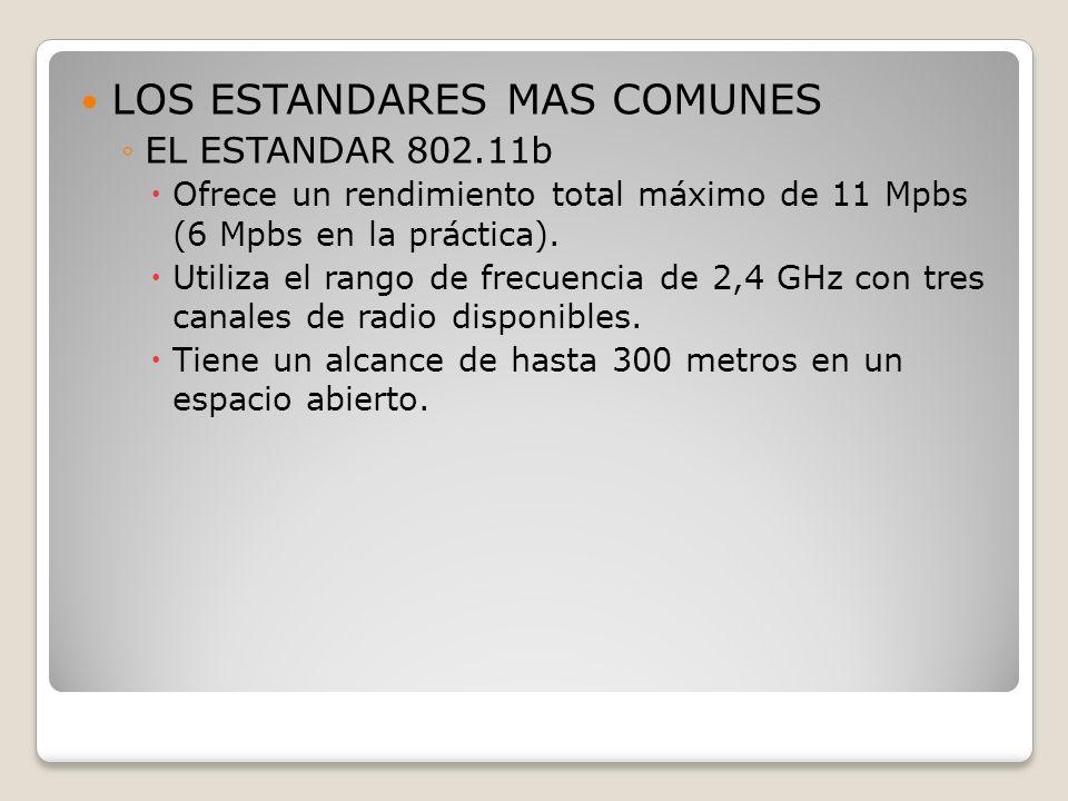 LOS ESTANDARES MAS COMUNES EL ESTANDAR 802.11b Ofrece un rendimiento total máximo de 11 Mpbs (6 Mpbs en la práctica). Utiliza el rango de frecuencia d