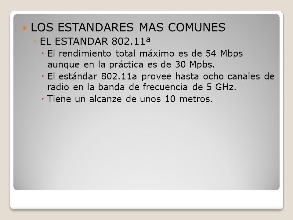 LOS ESTANDARES MAS COMUNES EL ESTANDAR 802.11ª El rendimiento total máximo es de 54 Mbps aunque en la práctica es de 30 Mpbs. El estándar 802.11a prov