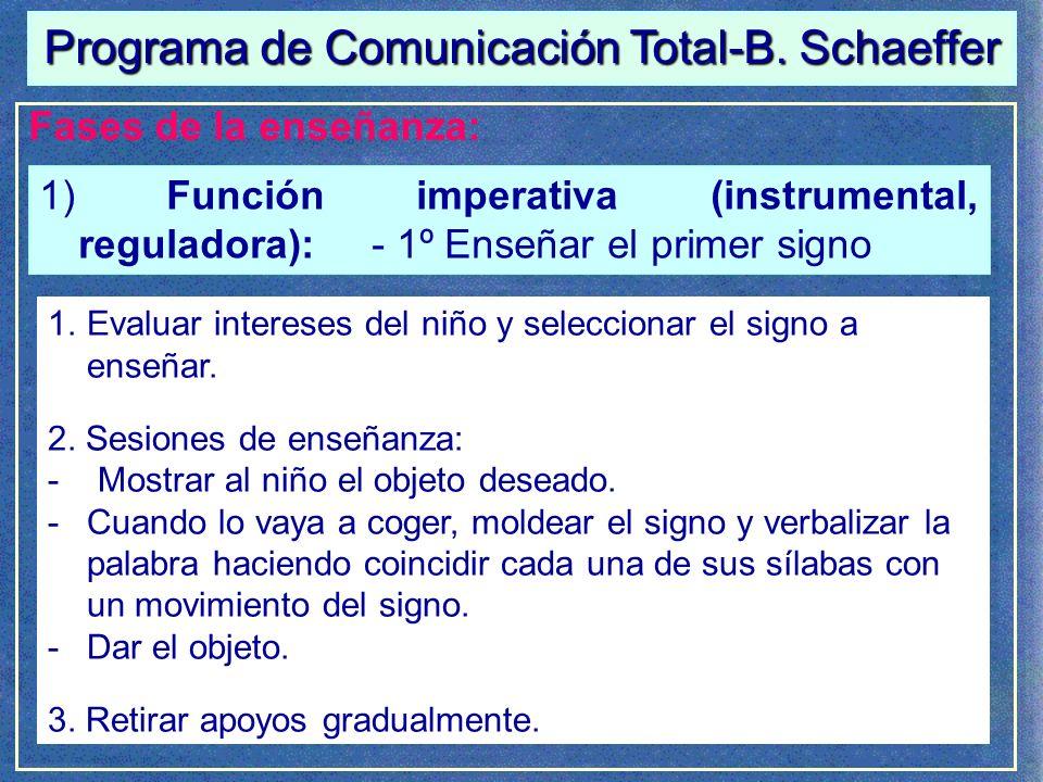 Moldeamiento físico + encadenamiento hacia atrás Signo: -Configuración de la mano.