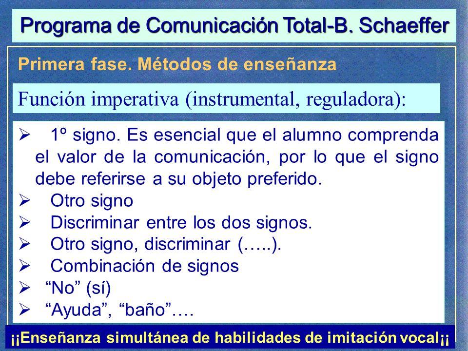 Enseñanza en contextos naturales Crear motivos y situaciones para elicitar la comunicación en contextos naturales Schaeffer, B.