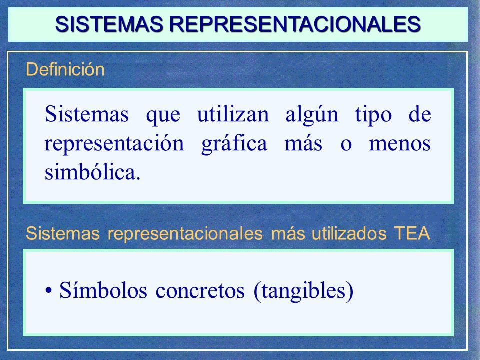 SISTEMAS REPRESENTACIONALES Definición Son objetos o dibujos que guardan una similitud con las características visuales o tangibles de las entidades a las que representan, es decir, se parecen o son como esas entidades.
