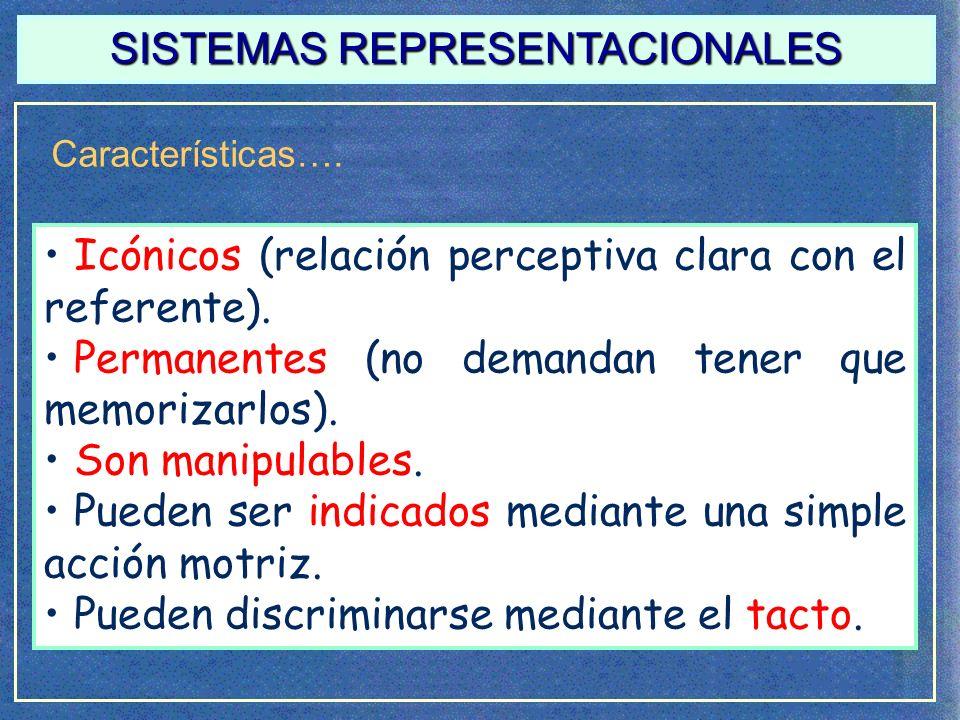 SÍMBOLOS TANGIBLES (Rowland y Schweigert, 2000) 1.