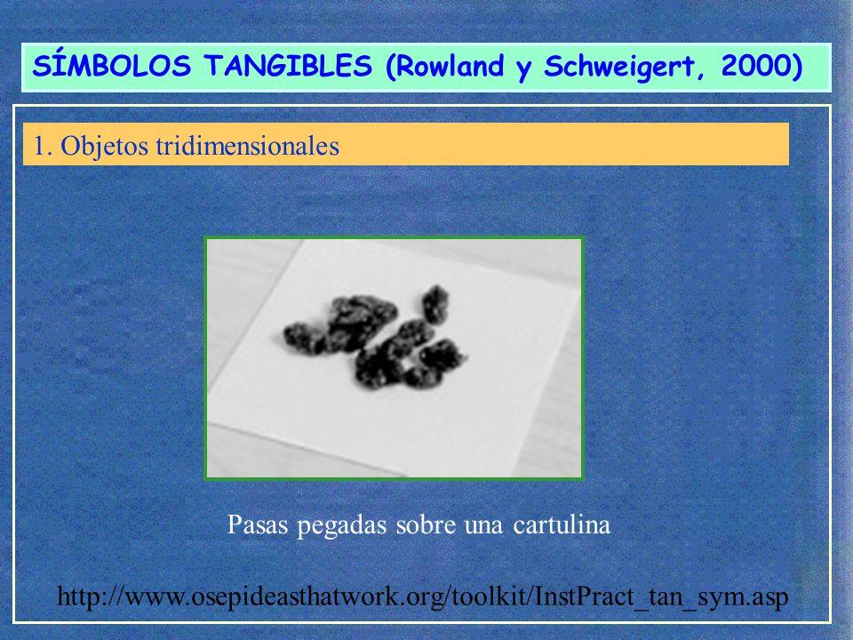 SÍMBOLOS TANGIBLES (Rowland y Schweigert, 2000) Posibles objetos tridimensionales Objetos idénticos Parte de objetos u objetos asociados Crear asociaciones entre el objeto y el referente