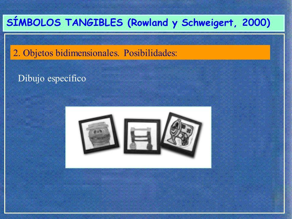 SÍMBOLOS TANGIBLES (Rowland y Schweigert, 2000) Dibujos genéricos (pictogramas) 2.