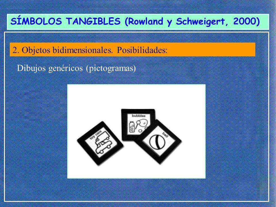 SÍMBOLOS TANGIBLES (Rowland y Schweigert, 2000) SPC (Sistema Pictográfico de Comunicación) 2.