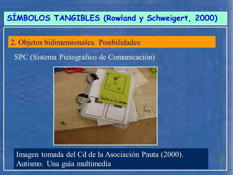 SÍMBOLOS TANGIBLES (Rowland y Schweigert, 2000) SPC (Sistema Pictográfico de Comunicación): CATEGORÍAS PERSONAS ACCIONES DESCRIPTIVOS NOMBRES MISCELÁNEA CATEGORÍAS Imagen tomada del Cd de la Asociación Pauta (2000).