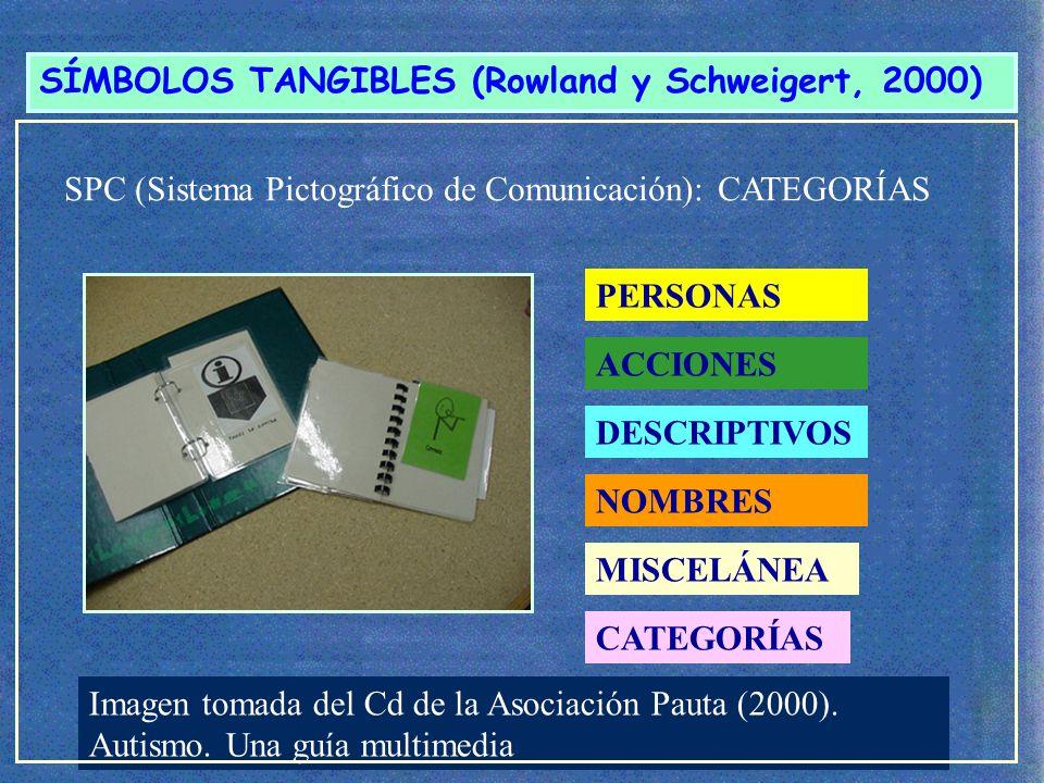 SÍMBOLOS TANGIBLES (Rowland y Schweigert, 2000) SPC (Sistema Pictográfico de Comunicación): CATEGORÍAS ACCIONESDESCRIPTIVOS MISCELÁNEA CATEGORÍAS PERSONAS NOMBRES