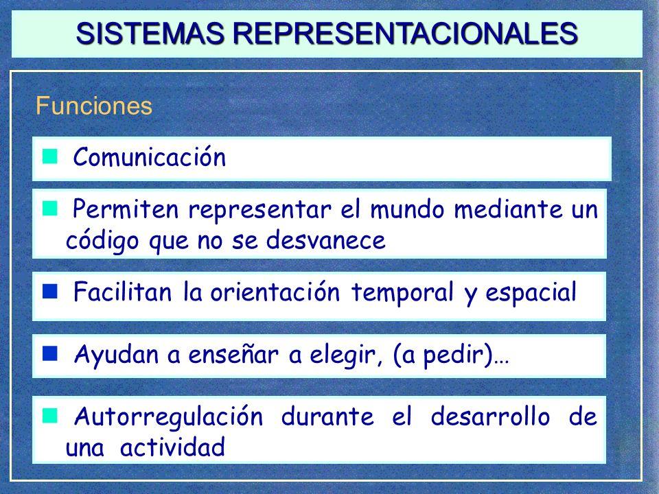 n Facilitan la orientación temporal Funciones Imagen tomada del Cd de la Asociación Pauta (2000).