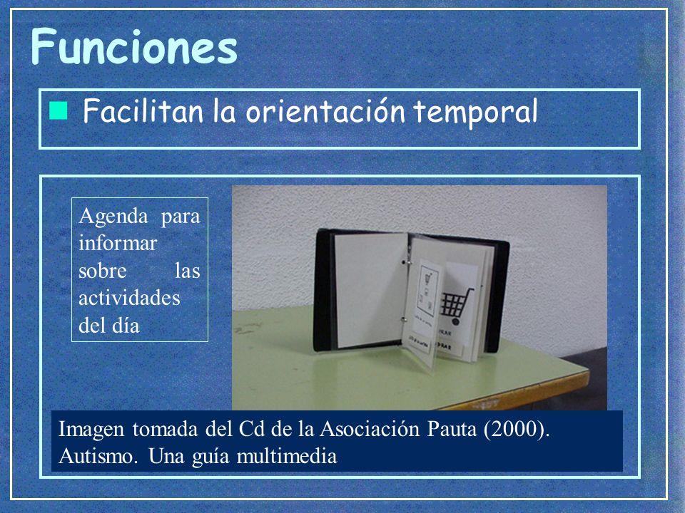 n Facilitan la orientación temporal Funciones Panel informativo para informar sobre las actividades del día Mi Imagen tomada de la página de la Asociación Alanda http://www.asociacionalanda.org/web/