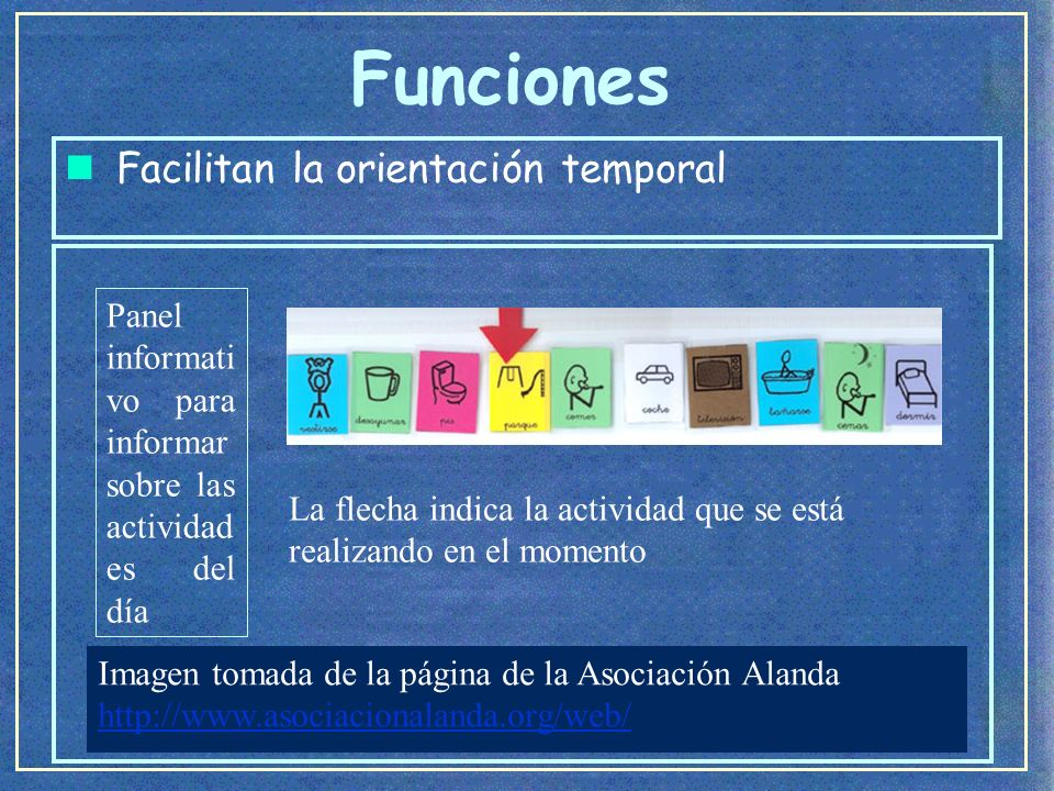 Funciones n Facilitan la orientación temporal Vídeo sobre el uso del panel informativo (Asociación Pauta, 2000) ¿Qué información les debo transmitir.