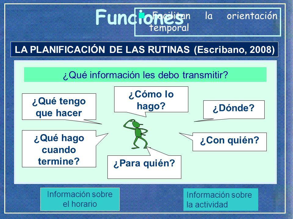 Funciones n Facilitan la orientación temporal Vídeo sobre el uso del panel informativo (Asociación Pauta, 2000)