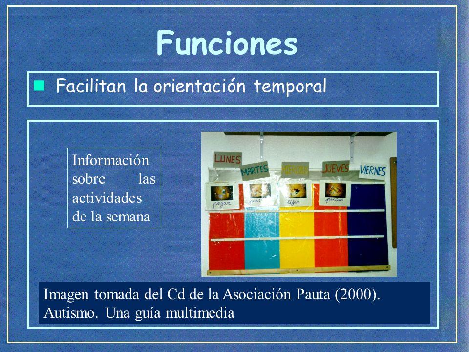 Funciones n Facilitan la orientación temporal Información sobre las actividades del mes Imagen tomada del Cd de la Asociación Pauta (2000).