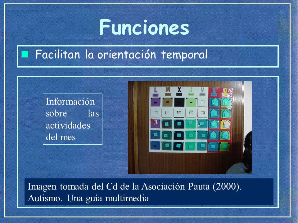 Funciones n Facilitan la orientación espacial Ayudan a identificar las distintas dependencias del centro Imagen tomada del CPEE Joan Miró (Madrid)