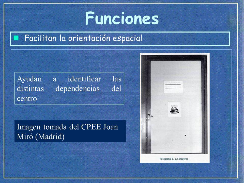 Funciones n Facilitan la orientación espacial Ayudan a identificar las taquillas y otros objetos personales Imagen tomada del Cd de la Asociación Pauta (2000).