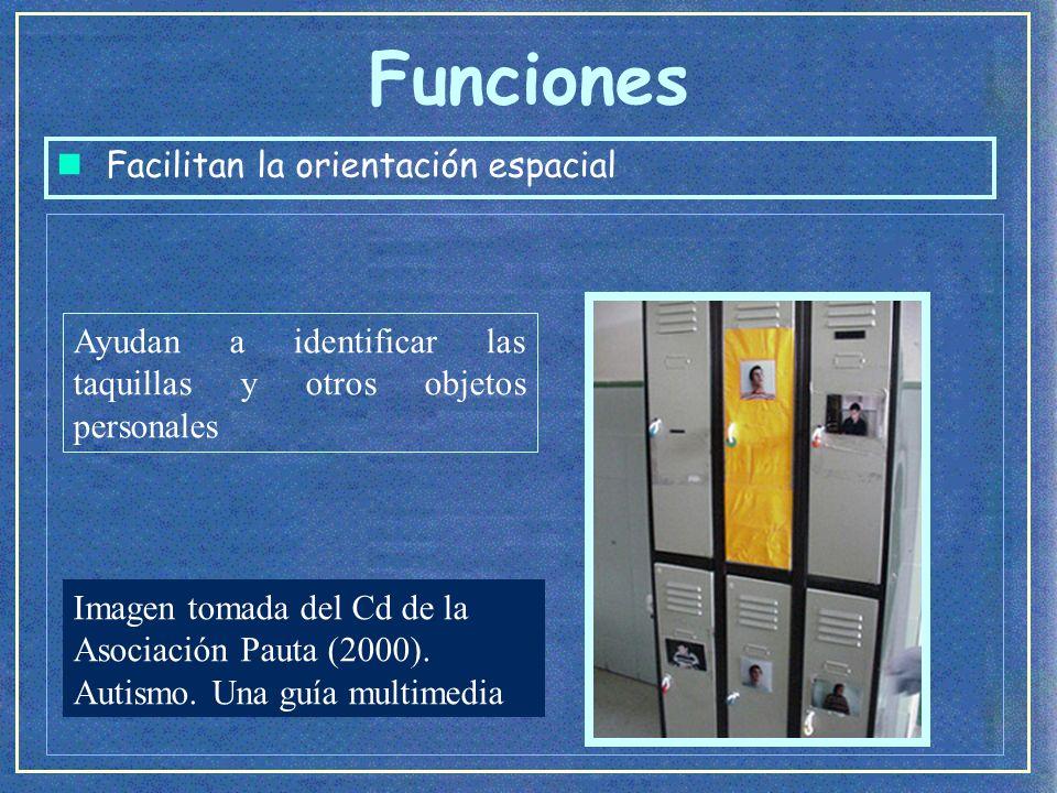 Funciones n Facilitan la orientación espacial MEC/CNICE Las perchas