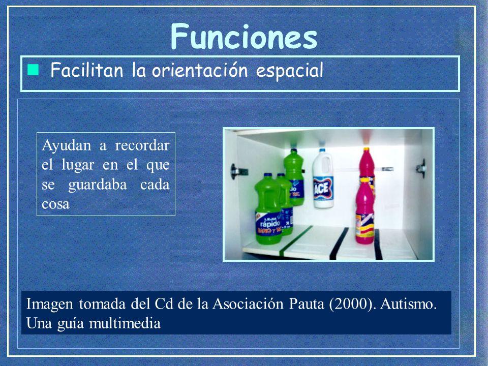 Funciones n Facilitan la orientación espacial EI Virgen de Olmacedo (Ólvega) Ayudan a recordar el lugar en el que se guardaba cada cosa