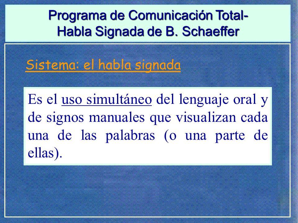 Signo: -Configuración de la mano.-Posición.