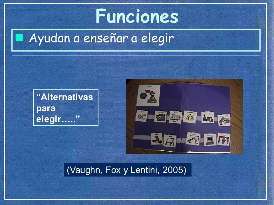 Funciones n Ayudan a enseñar a elegir Alternativas para elegir…..