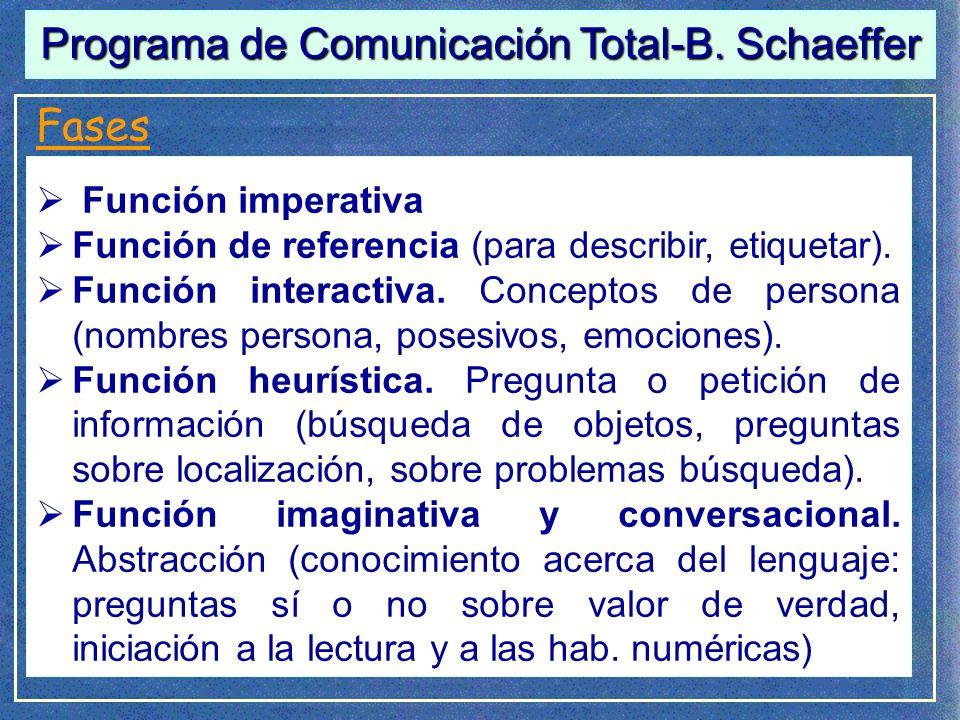 1) Función imperativa (instrumental, reguladora): - 1º Enseñar el primer signo Fases de la enseñanza: 1.Evaluar intereses del niño y seleccionar el signo a enseñar.