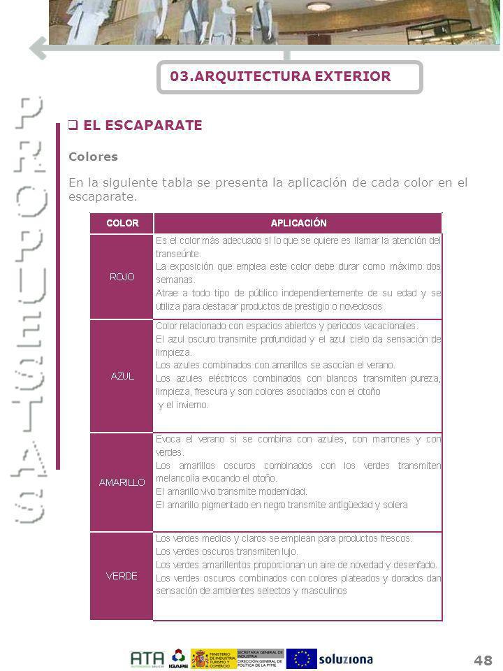 48 03.ARQUITECTURA EXTERIOR q EL ESCAPARATE Colores En la siguiente tabla se presenta la aplicación de cada color en el escaparate.