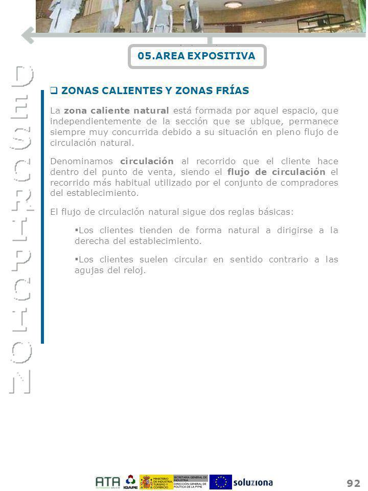 92 05.AREA EXPOSITIVA q ZONAS CALIENTES Y ZONAS FRÍAS La zona caliente natural está formada por aquel espacio, que independientemente de la sección qu