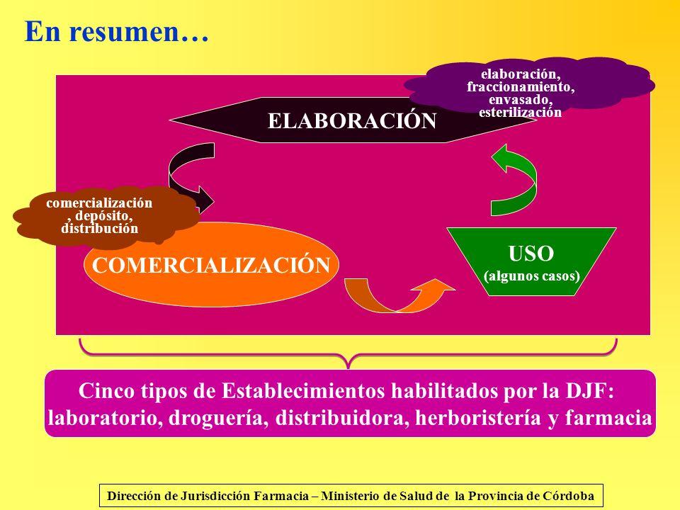 En resumen… ELABORACIÓN COMERCIALIZACIÓN USO (algunos casos) Cinco tipos de Establecimientos habilitados por la DJF: laboratorio, droguería, distribui