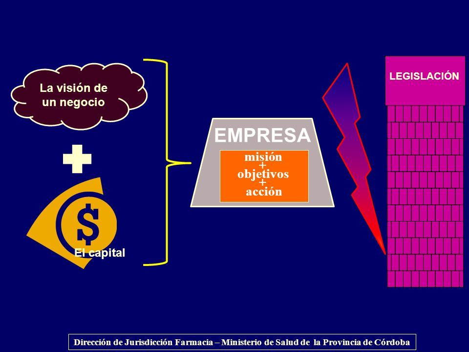La visión de un negocio El capital LEGISLACIÓN Dirección de Jurisdicción Farmacia – Ministerio de Salud de la Provincia de Córdoba EMPRESA misión + ob