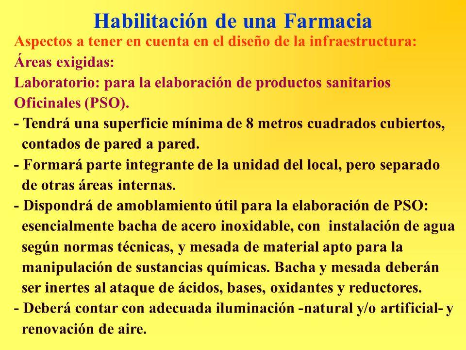 Aspectos a tener en cuenta en el diseño de la infraestructura: Áreas exigidas: Laboratorio: para la elaboración de productos sanitarios Oficinales (PS