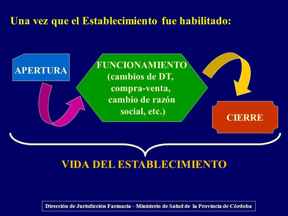 Una vez que el Establecimiento fue habilitado: APERTURA FUNCIONAMIENTO (cambios de DT, compra-venta, cambio de razón social, etc.) CIERRE VIDA DEL EST