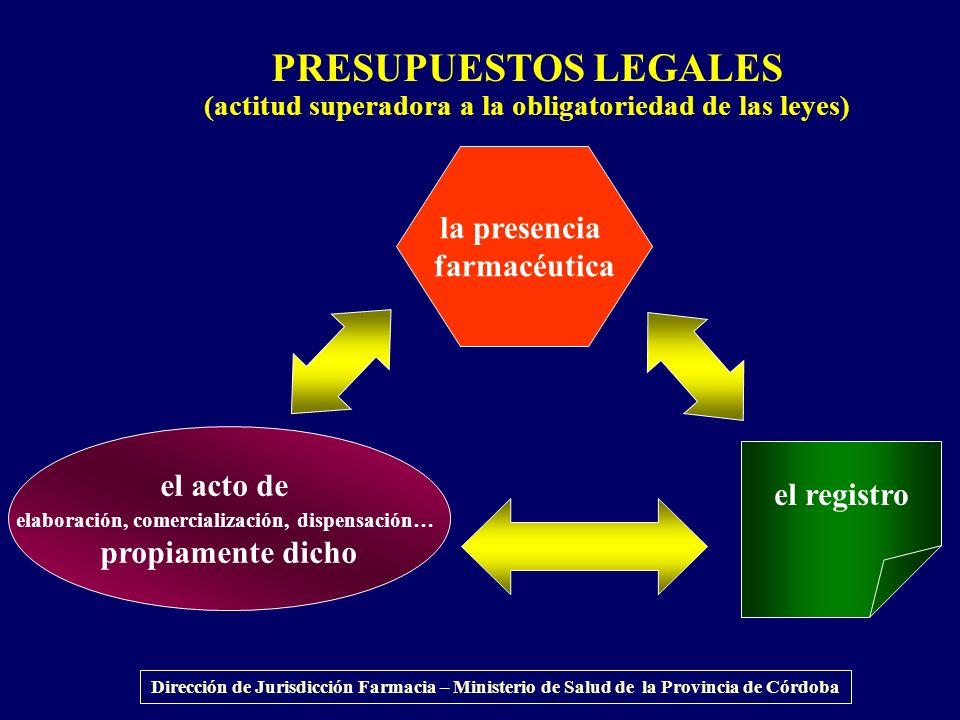 PRESUPUESTOS LEGALES (actitud superadora a la obligatoriedad de las leyes) la presencia farmacéutica el acto de elaboración, comercialización, dispens