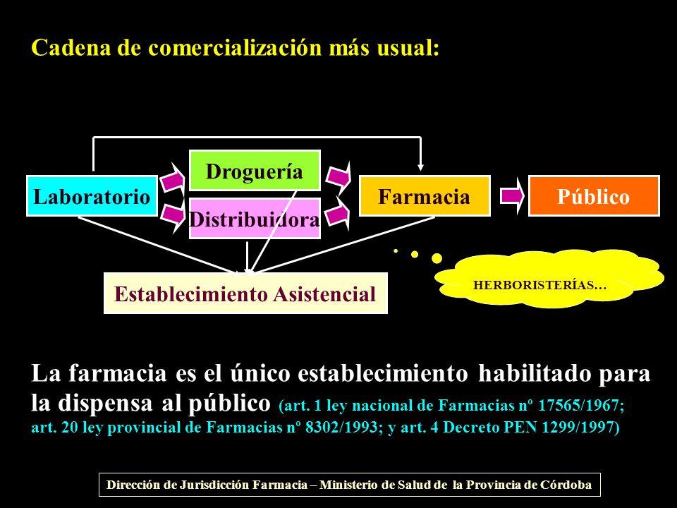 Cadena de comercialización más usual: La farmacia es el único establecimiento habilitado para la dispensa al público (art. 1 ley nacional de Farmacias