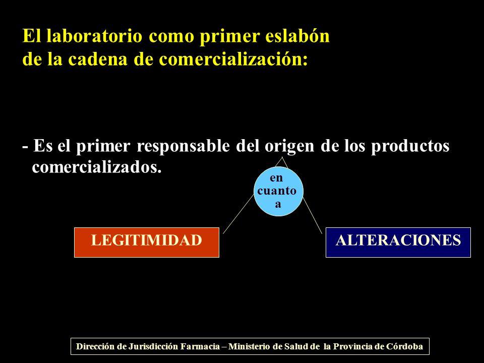 El laboratorio como primer eslabón de la cadena de comercialización: - Es el primer responsable del origen de los productos comercializados. Dirección