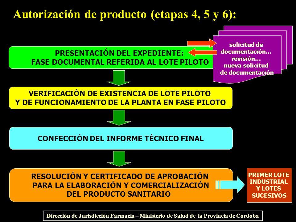 Autorización de producto (etapas 4, 5 y 6): Dirección de Jurisdicción Farmacia – Ministerio de Salud de la Provincia de Córdoba PRESENTACIÓN DEL EXPED