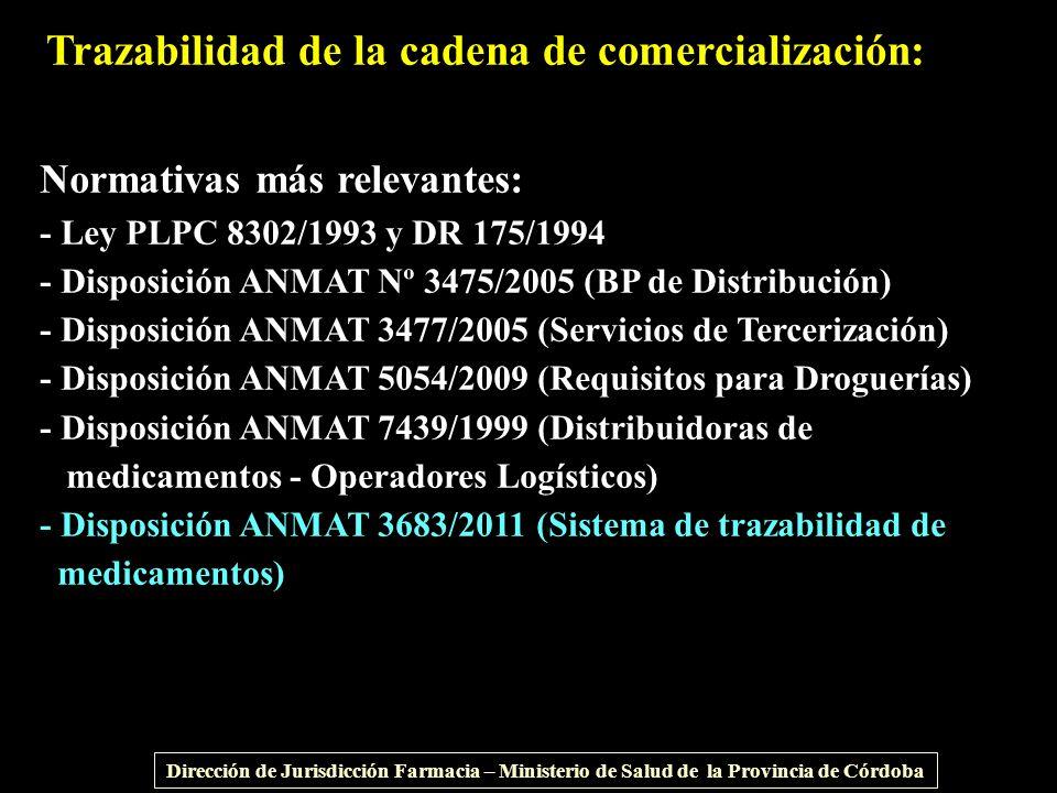 Trazabilidad de la cadena de comercialización: Dirección de Jurisdicción Farmacia – Ministerio de Salud de la Provincia de Córdoba Normativas más rele