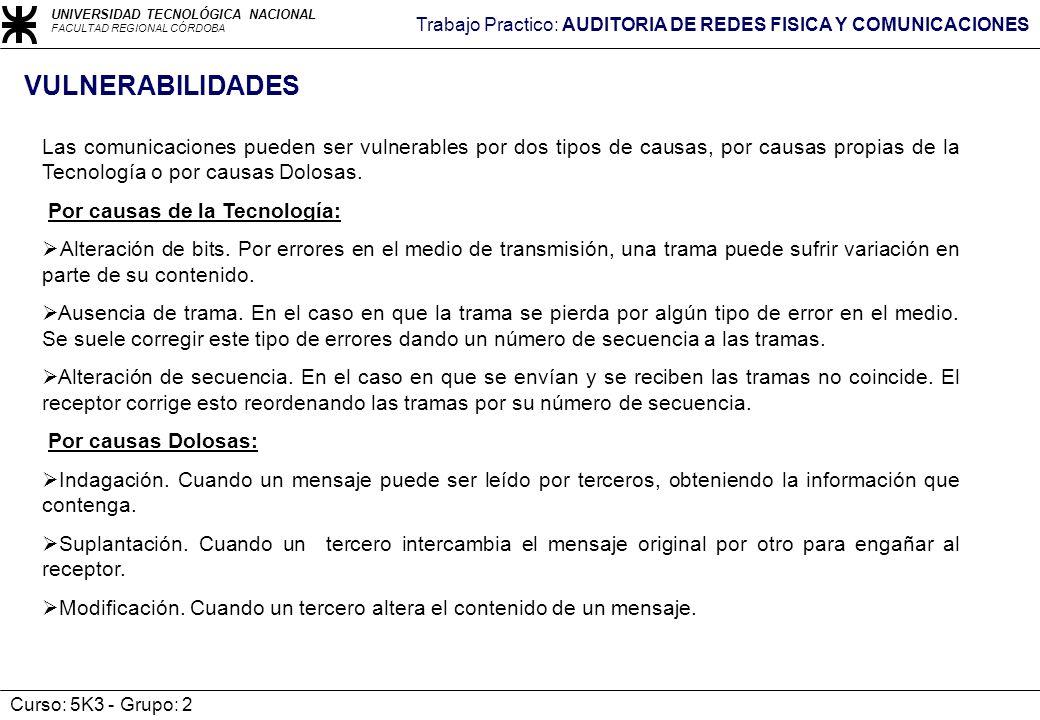 UNIVERSIDAD TECNOLÓGICA NACIONAL FACULTAD REGIONAL CÓRDOBA Trabajo Practico: AUDITORIA DE REDES FISICA Y COMUNICACIONES Curso: 5K3 - Grupo: 2 VULNERAB