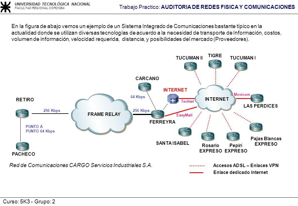 UNIVERSIDAD TECNOLÓGICA NACIONAL FACULTAD REGIONAL CÓRDOBA Trabajo Practico: AUDITORIA DE REDES FISICA Y COMUNICACIONES Curso: 5K3 - Grupo: 2 FERREYRA
