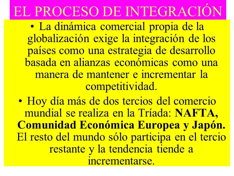 El Estado-Nación ha resignado ámbitos de competencia nacional en instancias supranacionales. En el antiguo GATT y la actual OMC se busca destrabar el